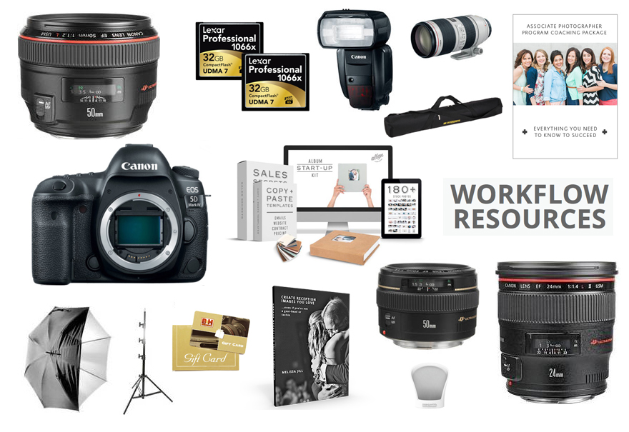 What to buy a photographer for Christmas