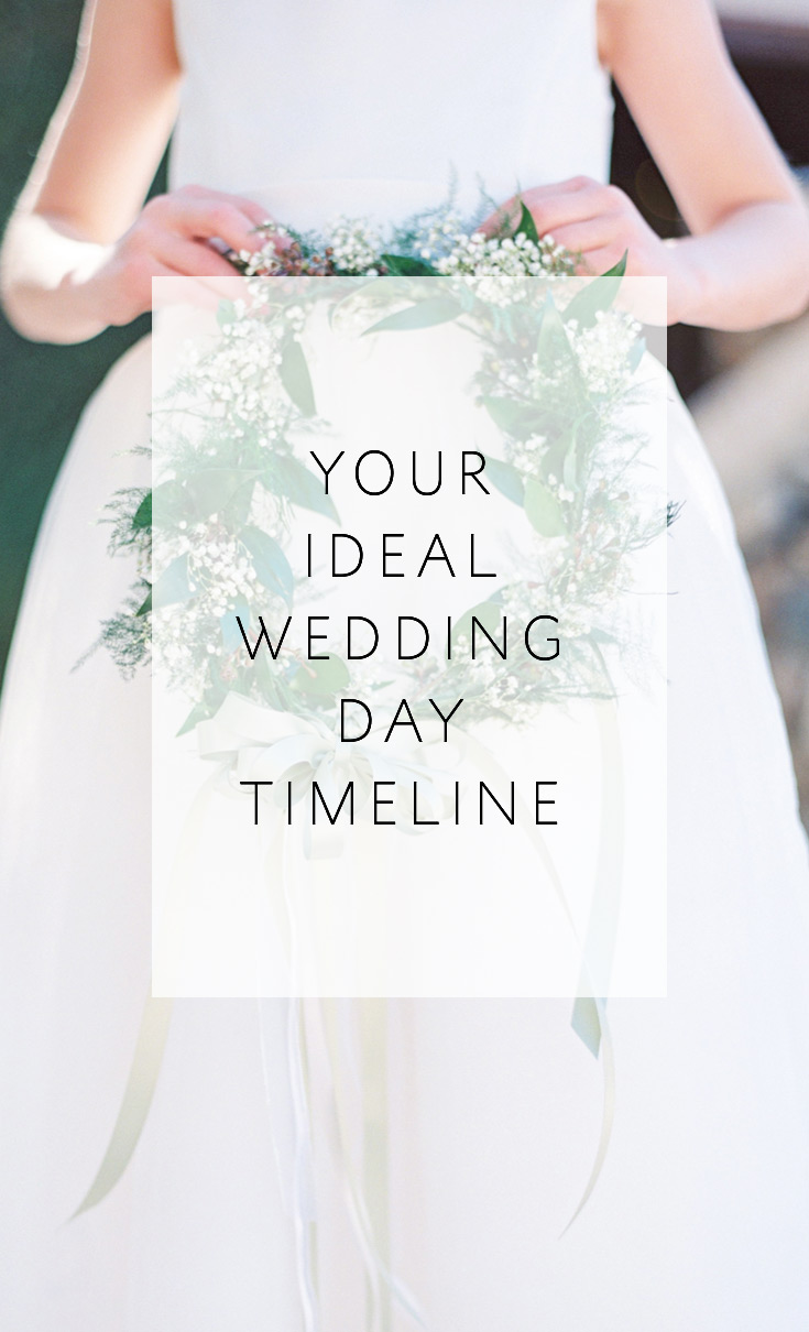 Take this 2-Question Quiz to determine your ideal wedding day timeline!